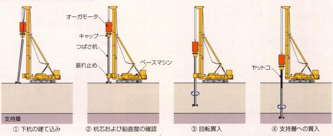 http://www.jfe-steel.co.jp/release/2012/09/20120906-3.jpg