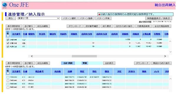 【図1】「One JFE®」の画面イメージ